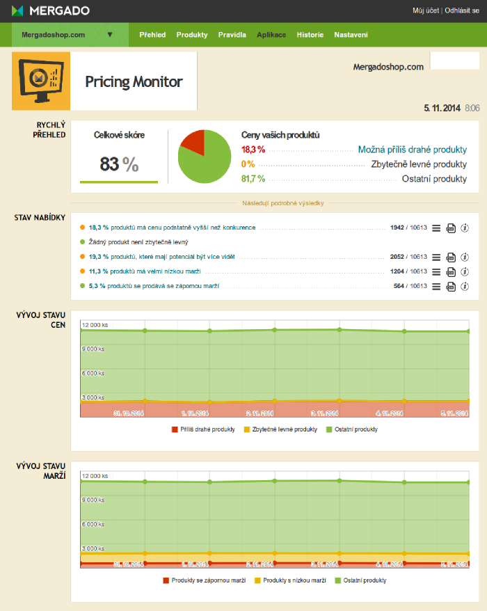 Pricing Monitor