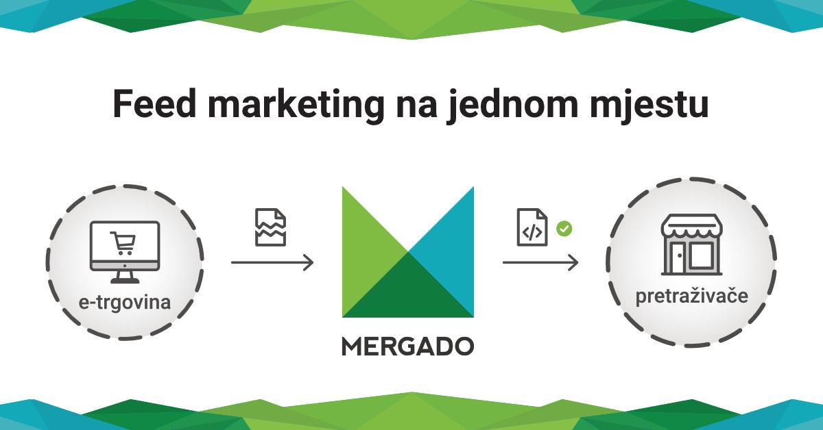 Usporedivac_Mergado